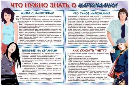 18026-referat-o-vrede-kureniya-narkomanii-alkogoli